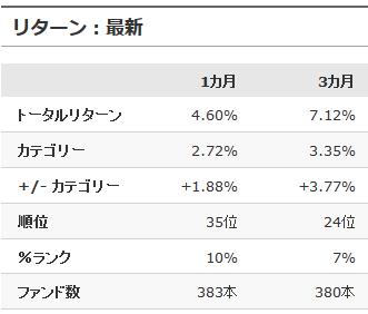 CAM ESG日本株ファンド_201705_morningstar