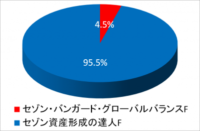 20170929_NISA2016_piechart
