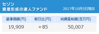 20171005_セゾン資産形成の達人ファンド_純資産総額500億円突破