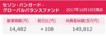 20171019_セゾン投信_純資産総額2000億円突破_1