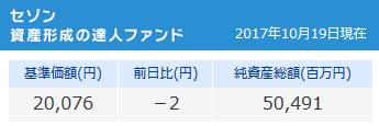 20171019_セゾン投信_純資産総額2000億円突破_2