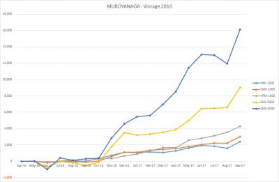 201709_MUROYANAGI_k2k2history