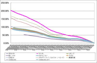 201801_チョクハン(日本株式ファンド)_k2k2