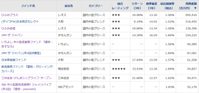 20180316_国内中小型株ファンド_純資産総額_トップ10