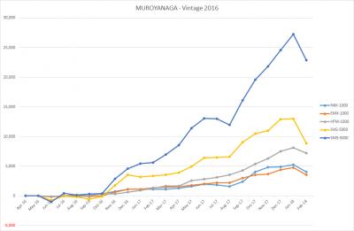 201802_MUROYANAGI_k2k2history