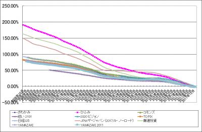 201802_チョクハン(日本株式ファンド)_k2k2