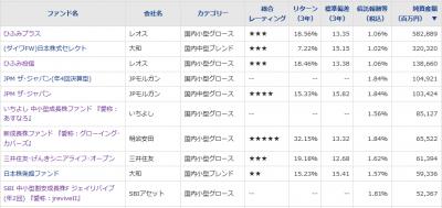 20180420_国内中小型株ファンド_純資産総額_トップ10