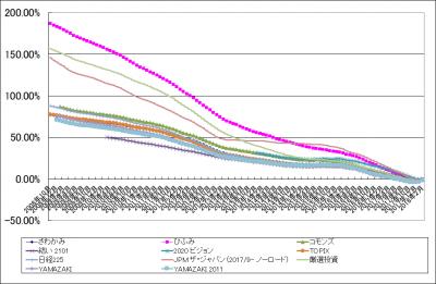 201803_チョクハン(日本株式ファンド)_k2k2