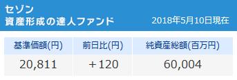 20180510_セゾン資産形成の達人ファンド_純資産総額600億円突破!