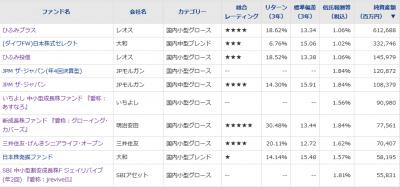 20180518_国内中小型株ファンド_純資産総額_トップ10