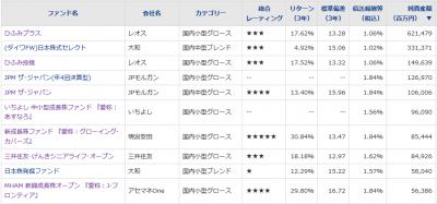 20180615_国内中小型株ファンド_純資産総額_トップ10