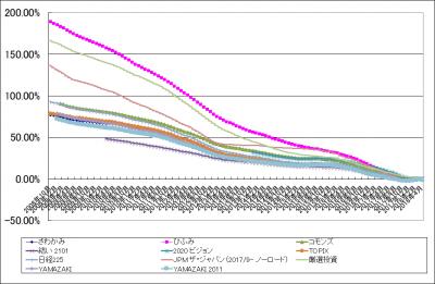201805_チョクハン(日本株式ファンド)_k2k2