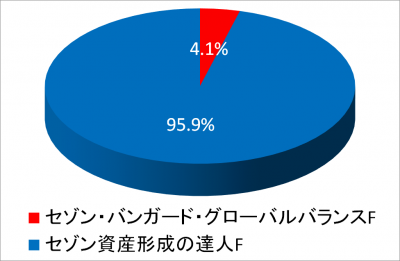 201807_NISA2016_piechart