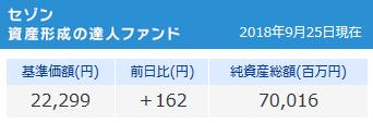 20180925_セゾン資産形成の達人ファンド‗700億円到達!