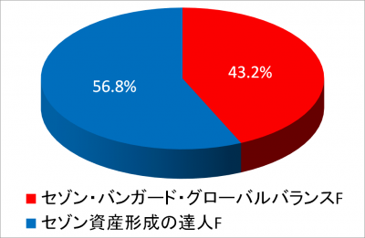 201809_NISA2014_piechart