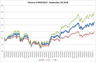 201809_NISA2014_history