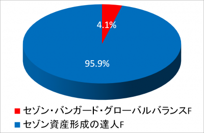 201809_NISA2016_piechart