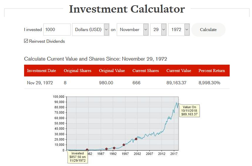 jnj_stock_calculator