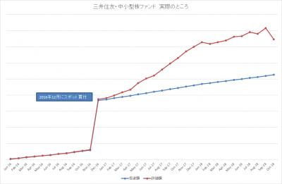 201810_三井住友・中小型株ファンド_k2k2_actual