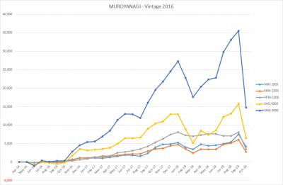 201810_MUROYANAGI_k2k2history