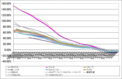 201810_チョクハン(日本株式ファンド)_k2k2