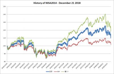 NISA2014_hitsory_20181221