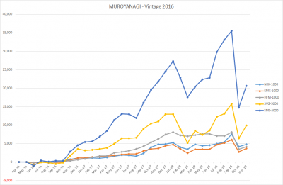 201811_MUROYANAGI_k2k2history