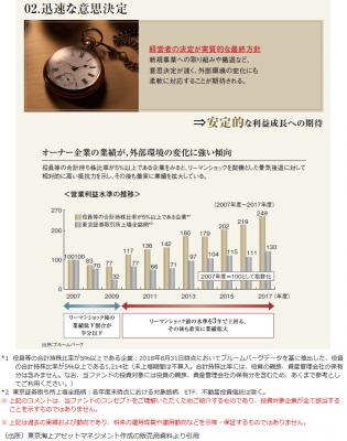 東京海上_オーナーズ_投信_投資仮説の根拠