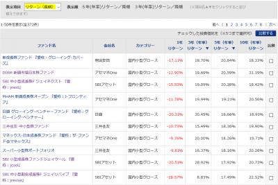201901_モーニングスター_国内株式型_10年以上_リターン(長期)