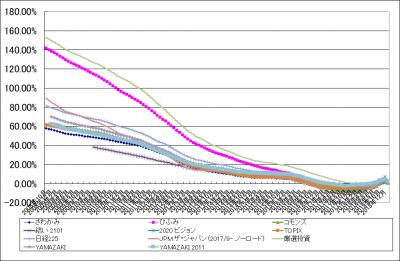 201902_チョクハン(日本株式ファンド)_k2k2