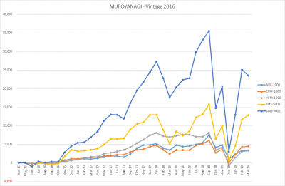 201903_MUROYANAGI_k2k2history