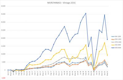 201905_MUROYANAGI_k2k2history