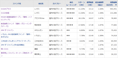 20191018_国内中小型株ファンド_純資産総額_トップ10