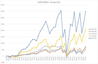 201910_MUROYANAGI_k2k2history