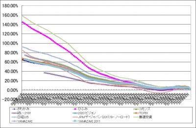 201910_チョクハン(日本株式ファンド)_k2k2