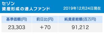 20191224_セゾン資産形成の達人ファンド_900億円突破