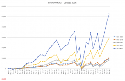 201912_MUROYANAGI