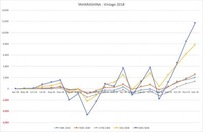 201912_YAHARASHINA