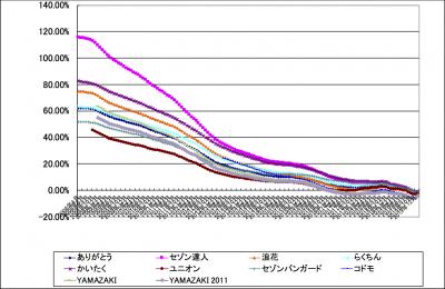 202002_chokuhan_FOF_k2k2_graph