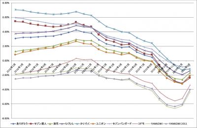 202002_chokuhan_jpn_equity_k2k2_graph_last24months