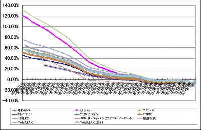 202002_chokuhan_jpn_equity_k2k2_graph