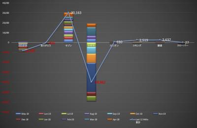 202004_チョクハン_資金純流出入_LTM_graph