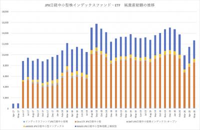 20200522_JPX日経中小型株インデックスファンド_ETF_NAV