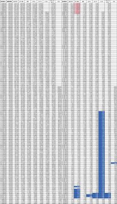 202005_chokuhan_FOF_k2k2_table