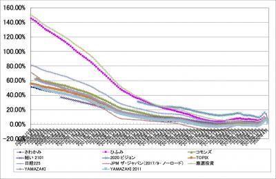 202005_chokuhan_jpn_equity_k2k2_graph