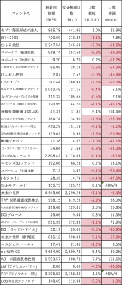 performance_alpha_純資産総額_20200717