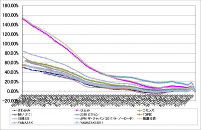 202006_chokuhan_jpn_equity_k2k2_graph