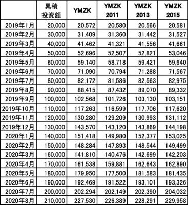 202008_YAMAZAKI_k2k2_since201812