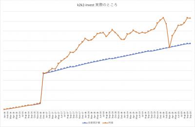 202009_三井住友中小型株ファンド_actual