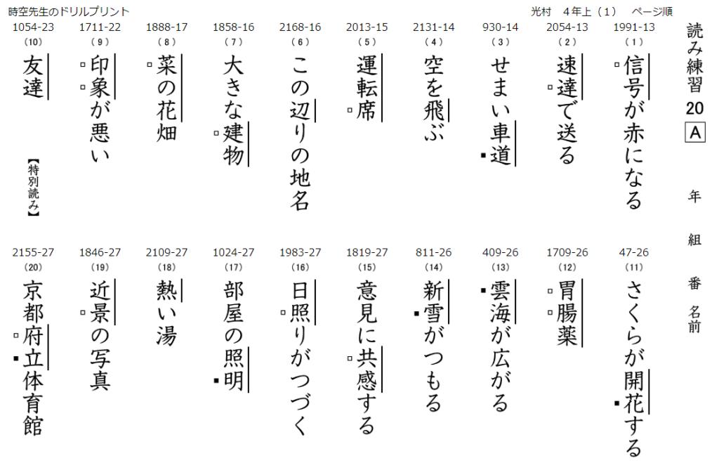 漢字の音読ドリル